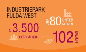 Industriepark-Fulda-West-Facts