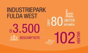 Industriepark-Fulda-West-Facts